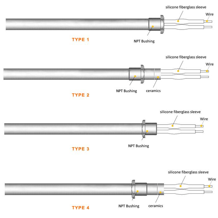 单头电加热管选型指导 - 螺纹配件
